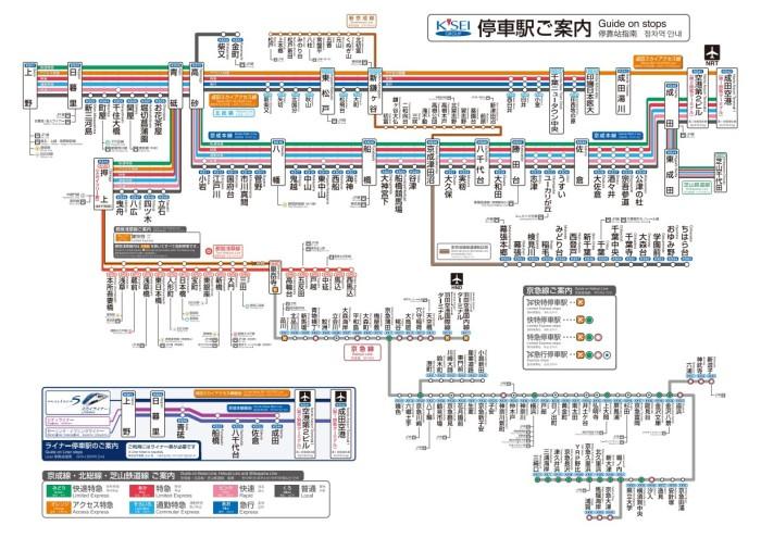 京成路線圖